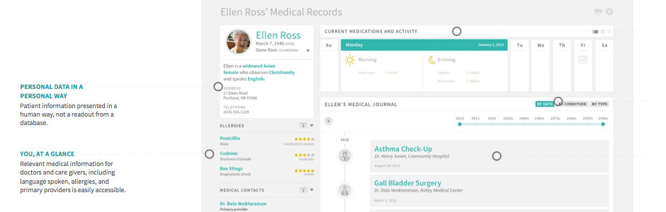 Beautiful health records.